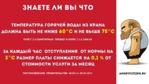 Какой должна быть температура горячей воды вквартире